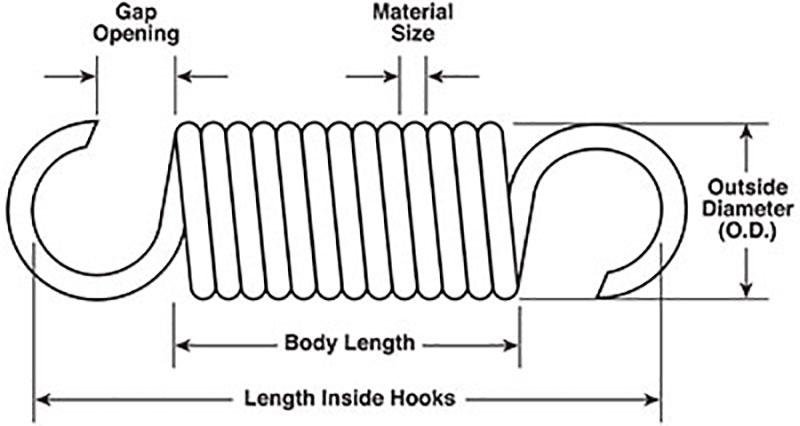 extension springs, extension spring manufacturer